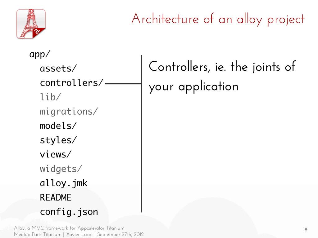 18 Alloy, a MVC framework for Appcelerator Tita...