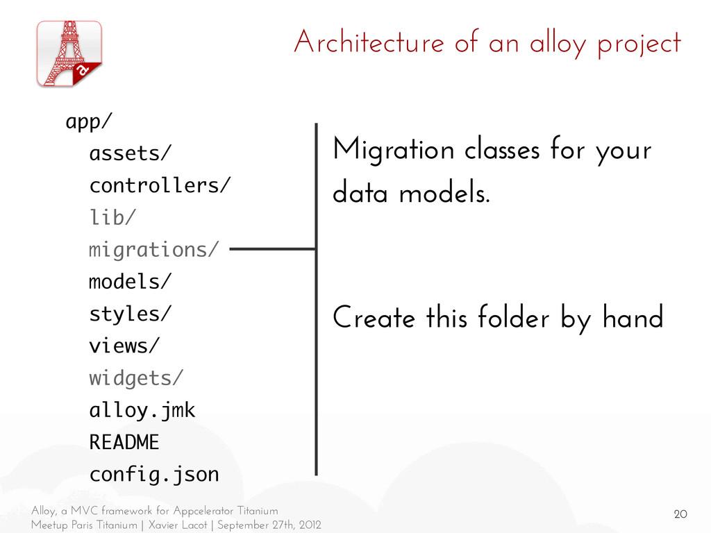 20 Alloy, a MVC framework for Appcelerator Tita...