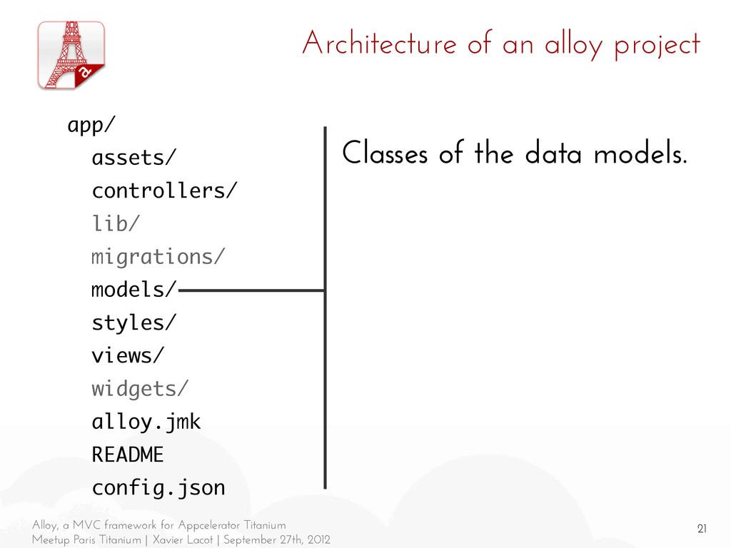 21 Alloy, a MVC framework for Appcelerator Tita...