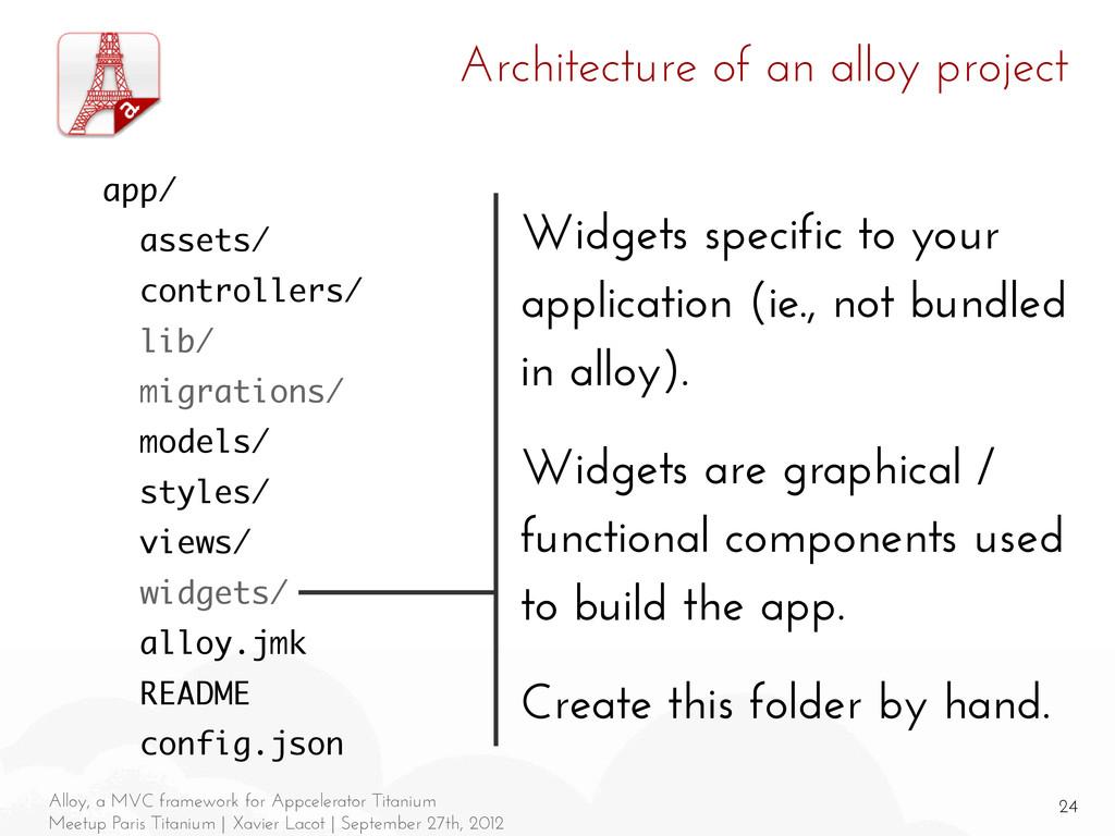 24 Alloy, a MVC framework for Appcelerator Tita...