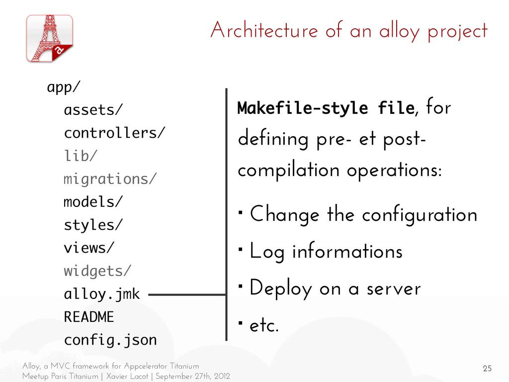 25 Alloy, a MVC framework for Appcelerator Tita...
