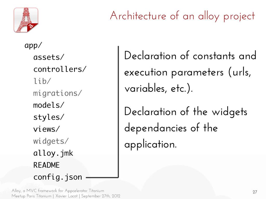 27 Alloy, a MVC framework for Appcelerator Tita...