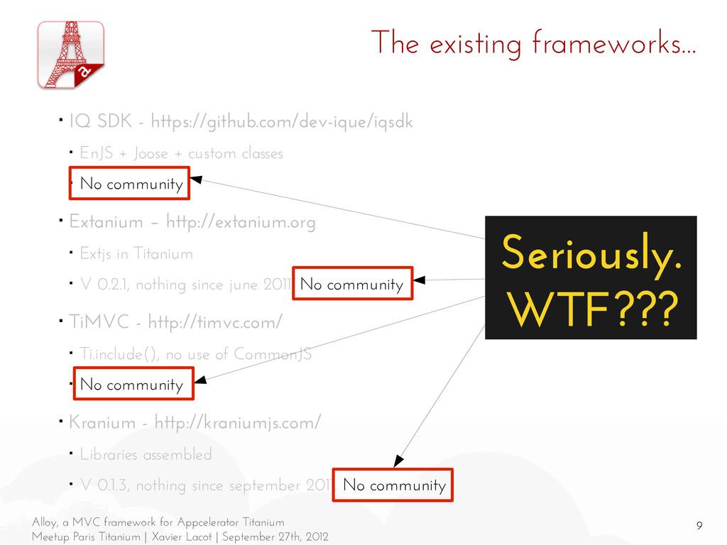 9 Alloy, a MVC framework for Appcelerator Titan...