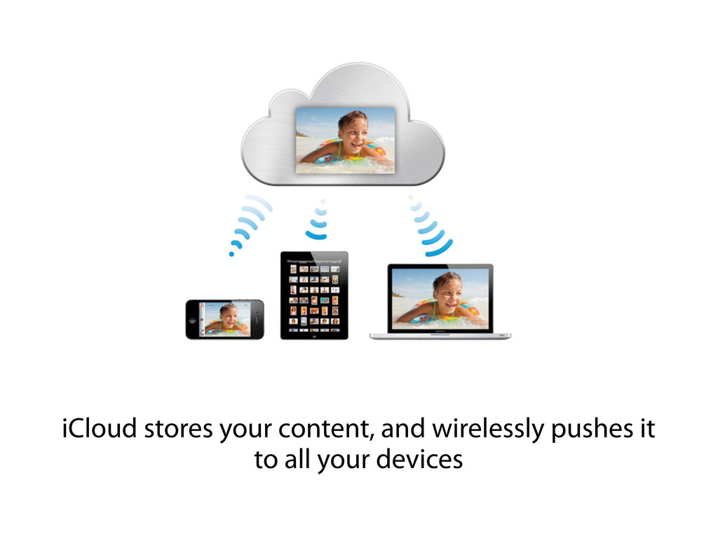 iCloud stores your content, and wirelessly push...