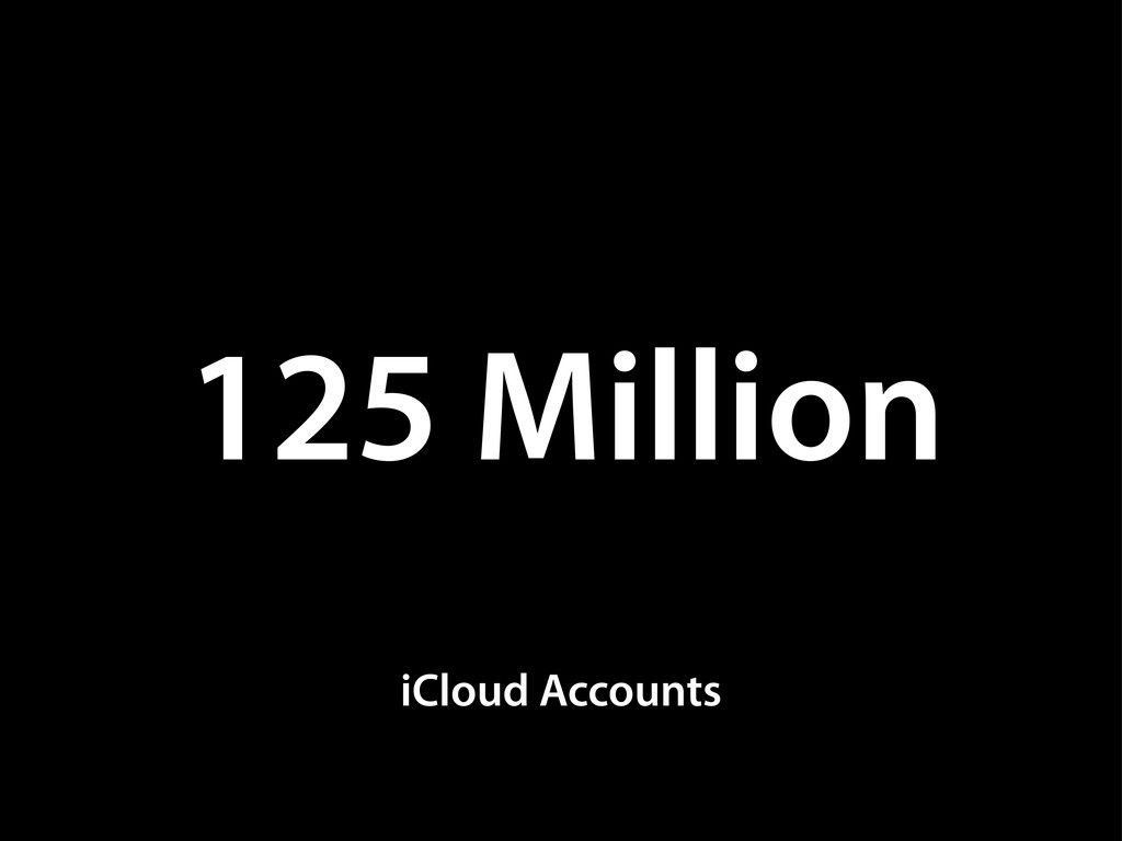 125 Million iCloud Accounts