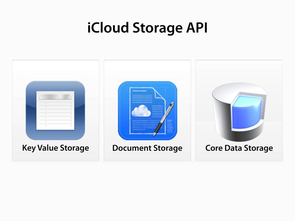 iCloud Storage API Key Value Storage Document S...