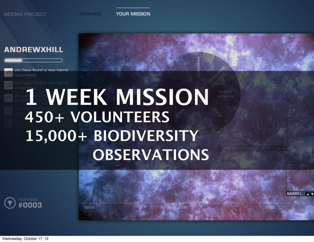 1 WEEK MISSION 450+ VOLUNTEERS 15,000+ BIODIVER...