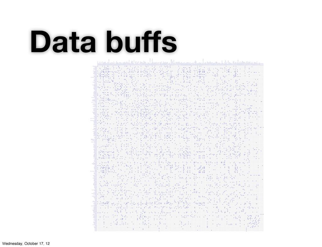 Data buffs Wednesday, October 17, 12
