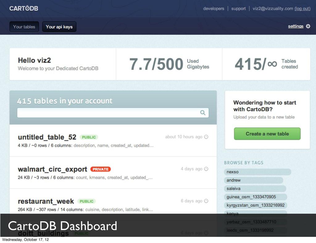 CartoDB Dashboard Wednesday, October 17, 12