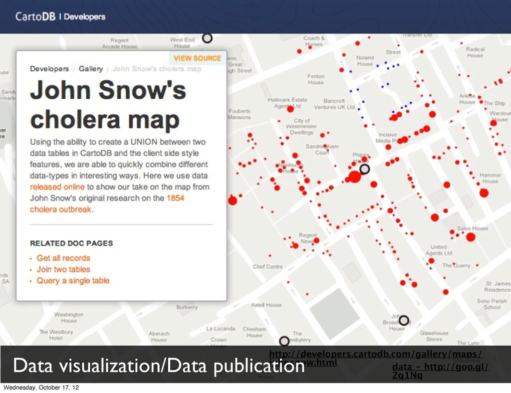 http://developers.cartodb.com/gallery/maps/ joh...