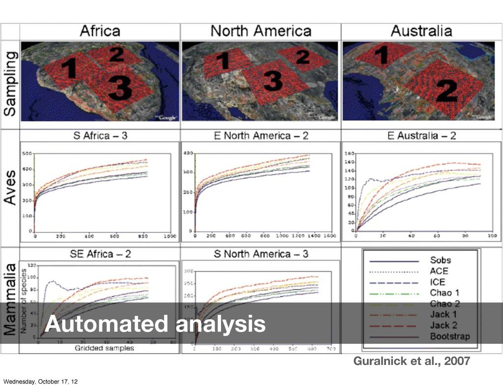 Automated analysis Guralnick et al., 2007 Wedne...
