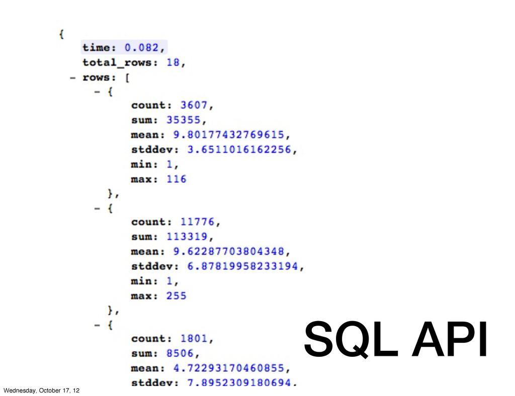 SQL API Wednesday, October 17, 12