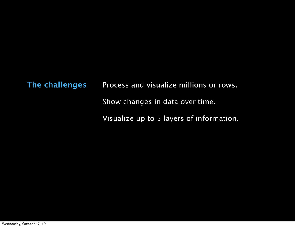 The challenges Process and visualize millions o...