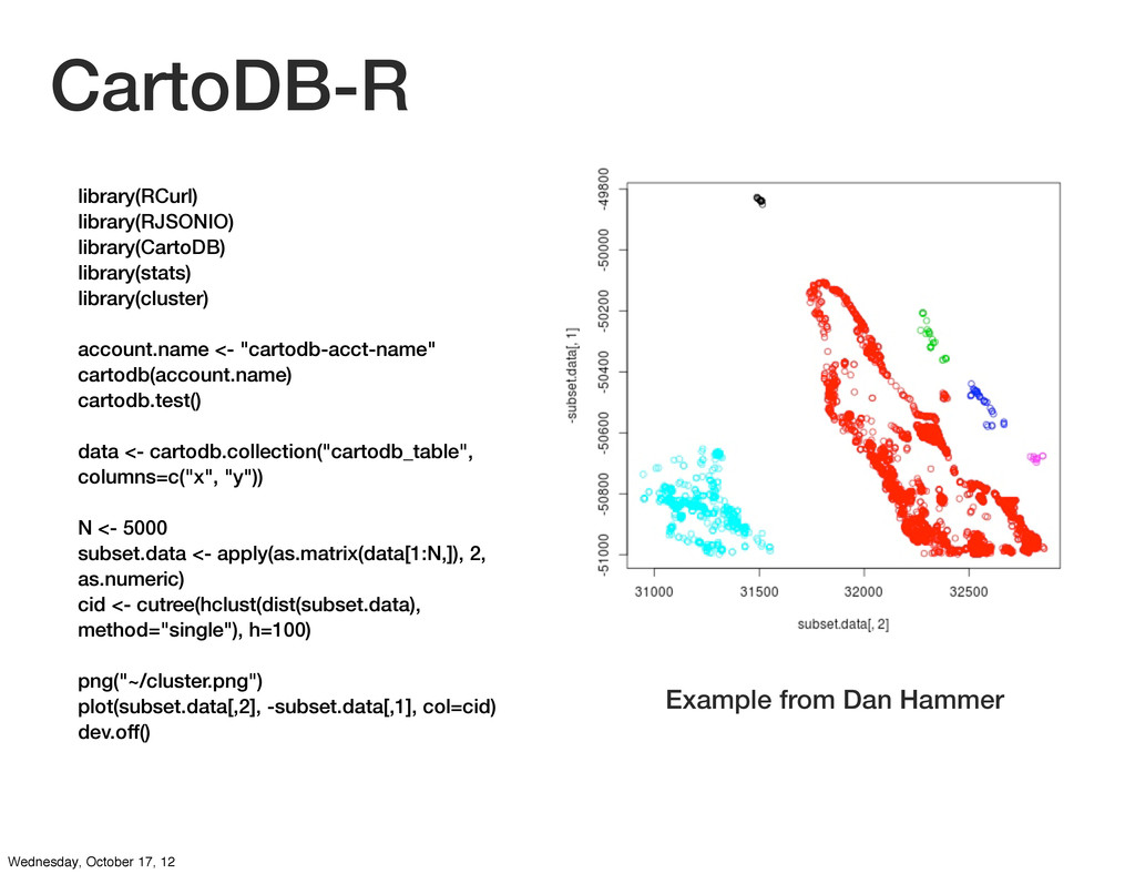 Example from Dan Hammer CartoDB-R library(RCurl...