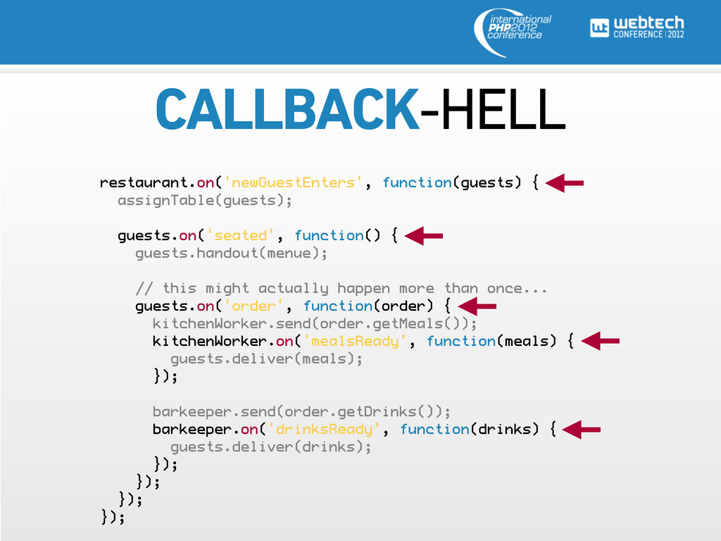 CALLBACK-HELL restaurant.on('newGuestEnters', f...