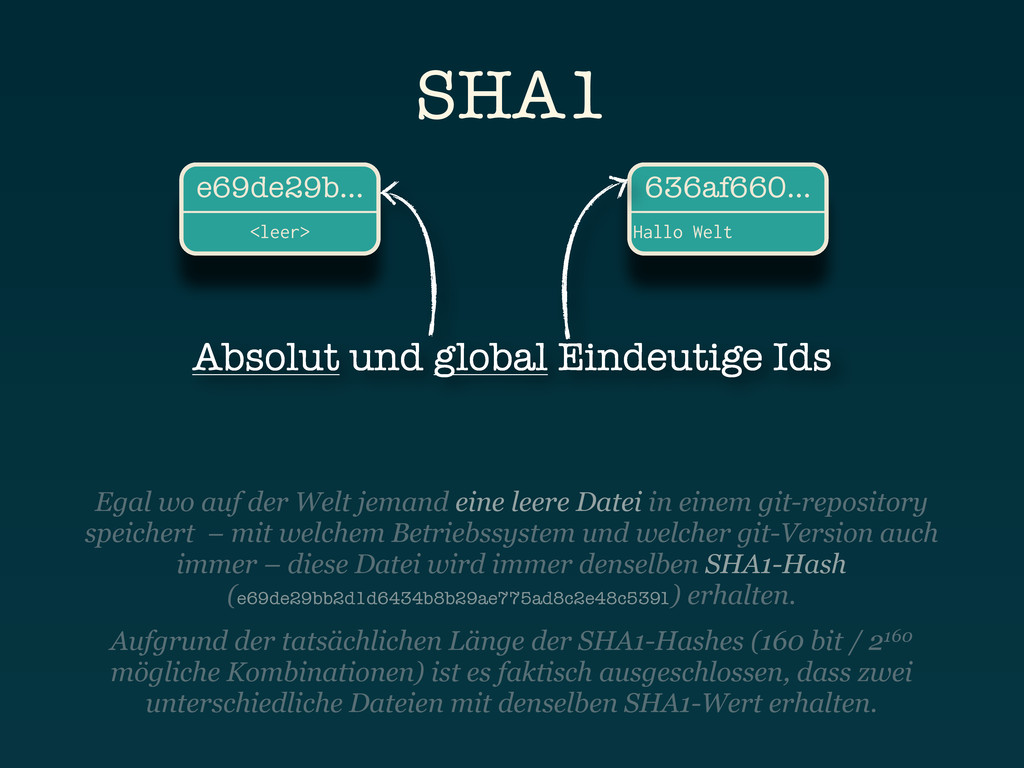 SHA1 636af660… Hallo Welt e69de29b… <leer> Egal...