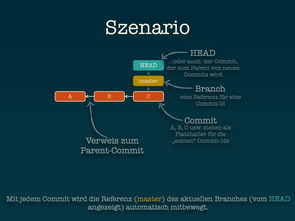 A HEAD master master B C Szenario Commit Branch...