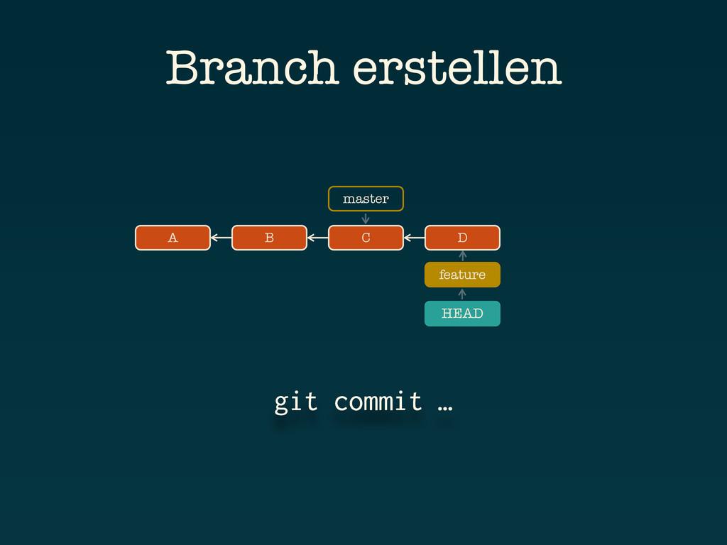 A B C git commit … Branch erstellen D master HE...