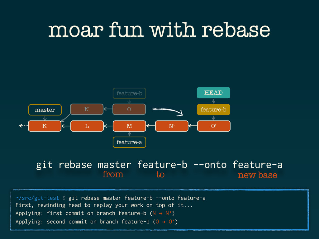 N O master K L M feature-a moar fun with rebase...
