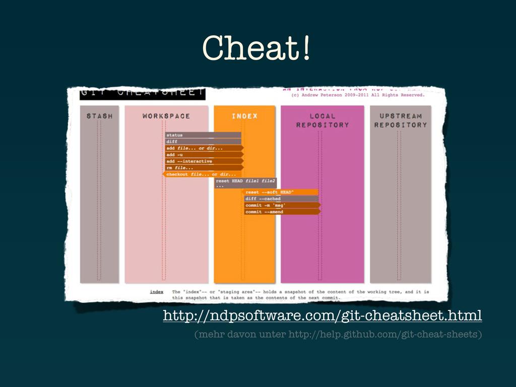 http://ndpsoftware.com/git-cheatsheet.html Chea...