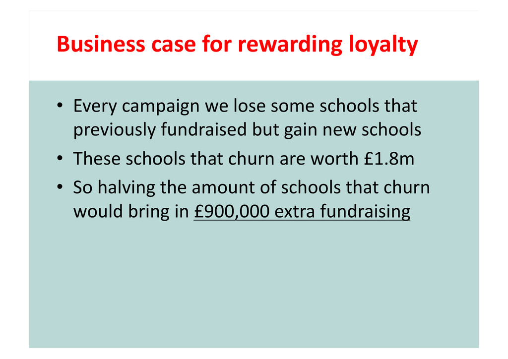 Business	