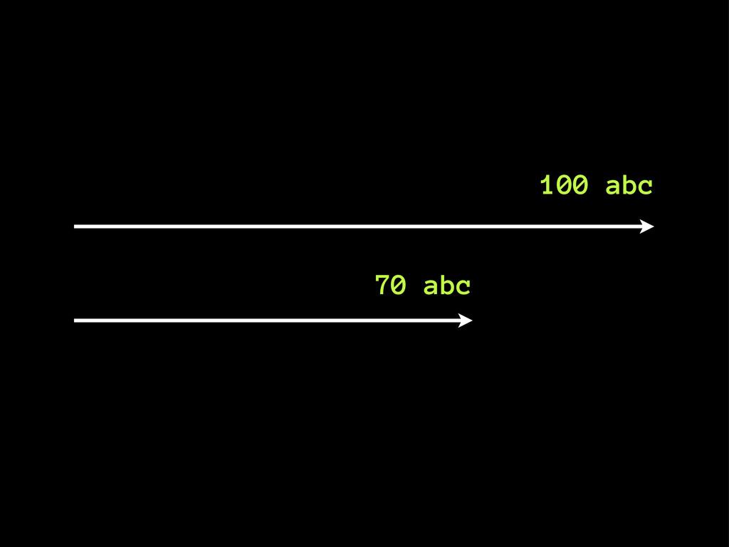 100 abc 70 abc