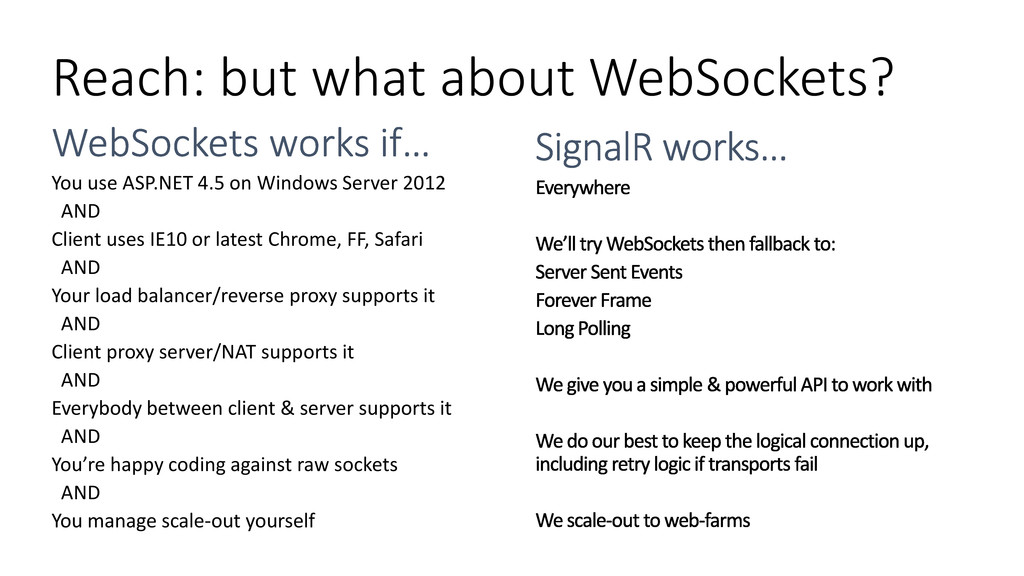 Reach: but what about WebSockets? You use ASP.N...