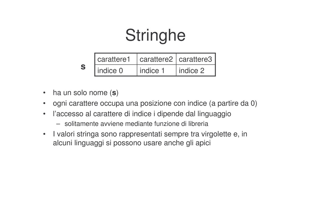 Stringhe indice 2 indice 1 indice 0 carattere3 ...