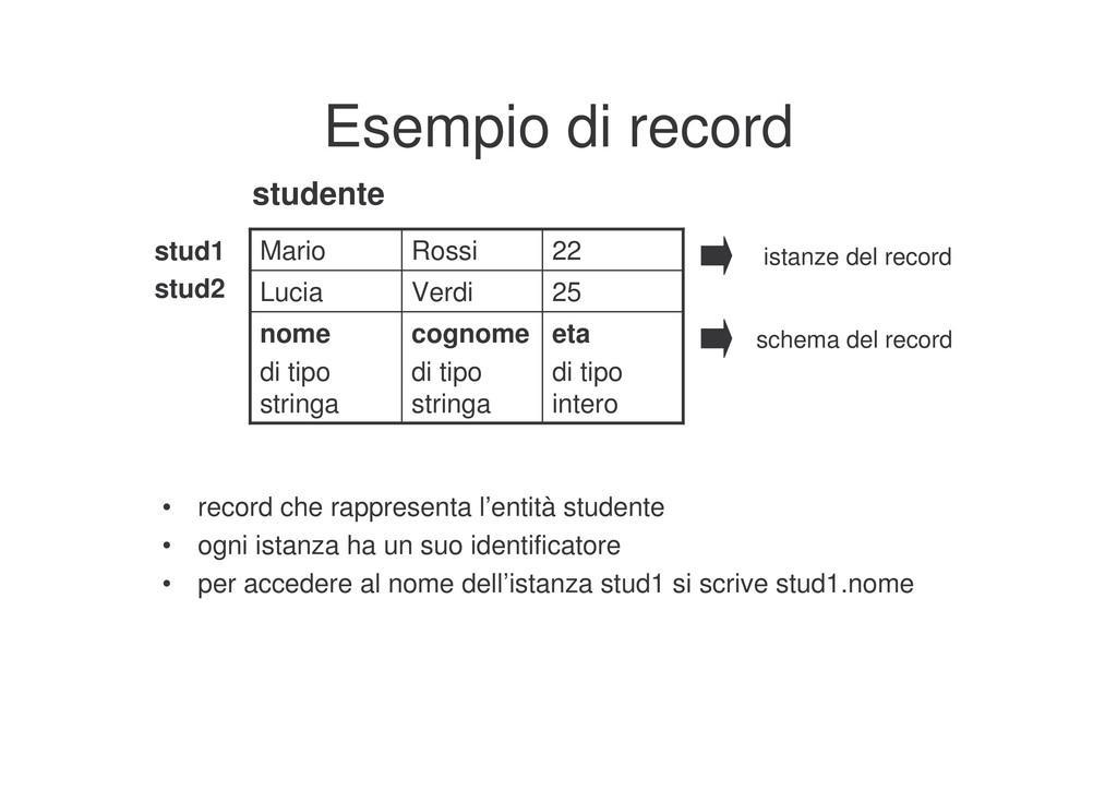Esempio di record 22 Rossi Mario eta di tipo in...
