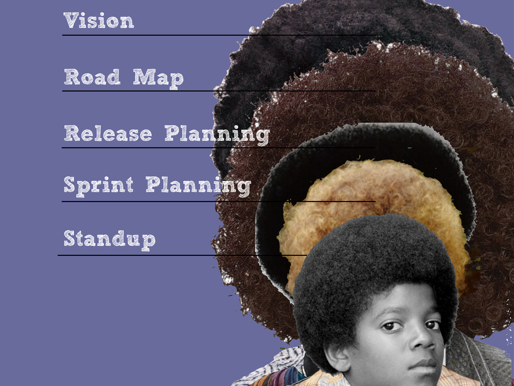 Vision Road Map Release Planning Sprint Plannin...