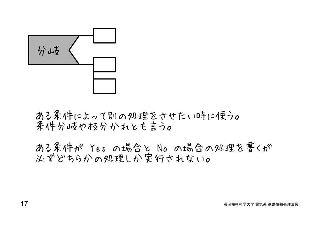 分岐 長岡技術科学大学 電気系 基礎情報処理演習 17 ある条件によって別の処理をさせたい時に...