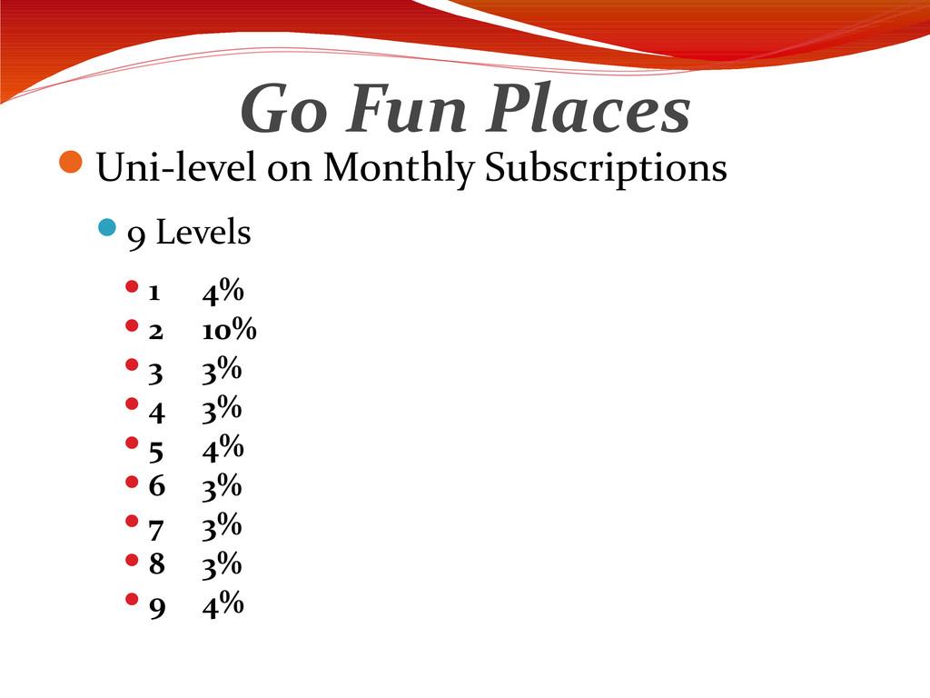 Go Fun Places Uni-level on Monthly Subscriptio...