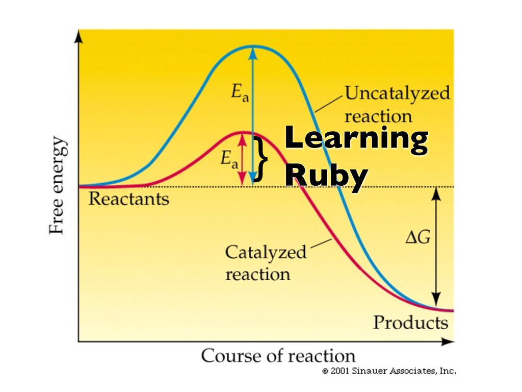 } Learning Ruby