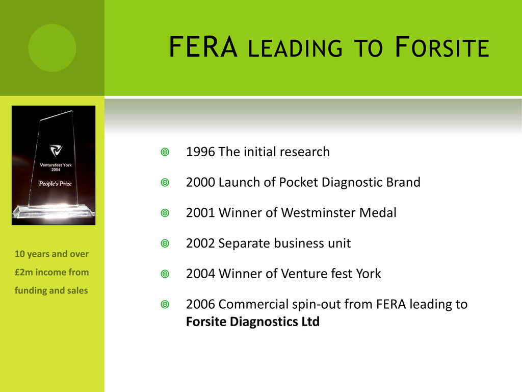 FERA LEADING TO FORSITE  1996 The initial rese...