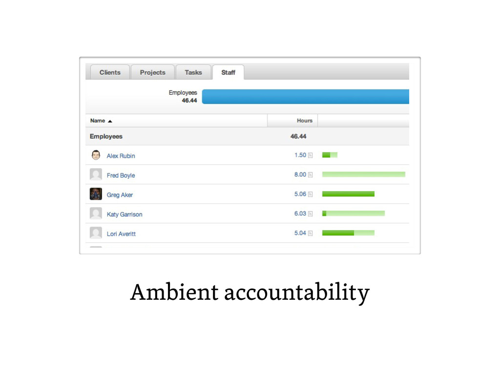 Ambient accountability