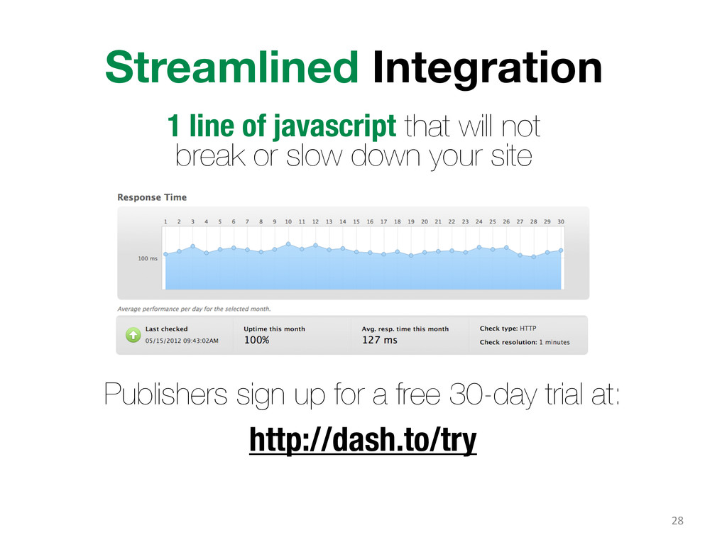 28  1 line of javascript that will not break...