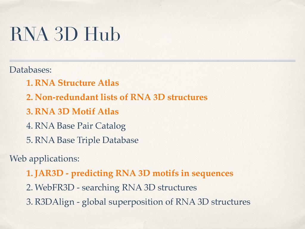 RNA 3D Hub Databases: 1. RNA Structure Atlas 2....