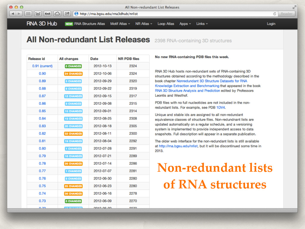 Non-redundant lists of RNA structures