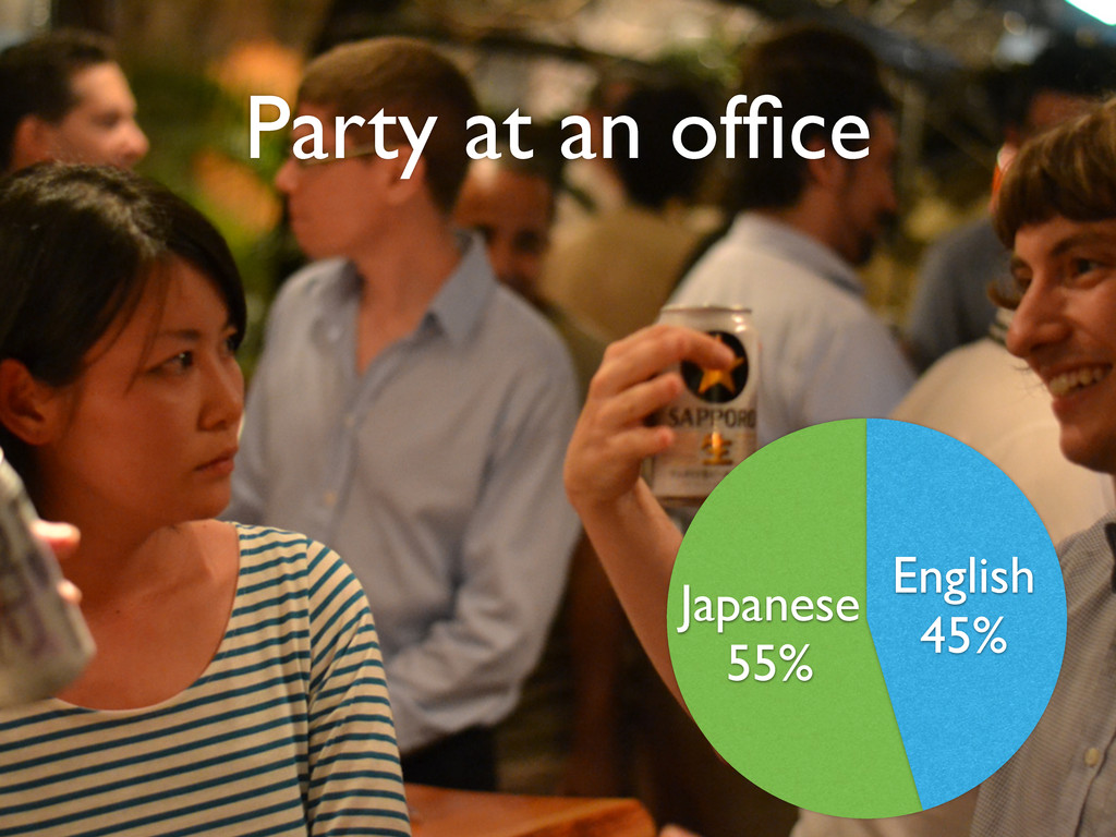 Japanese 55% English 45% Party at an office