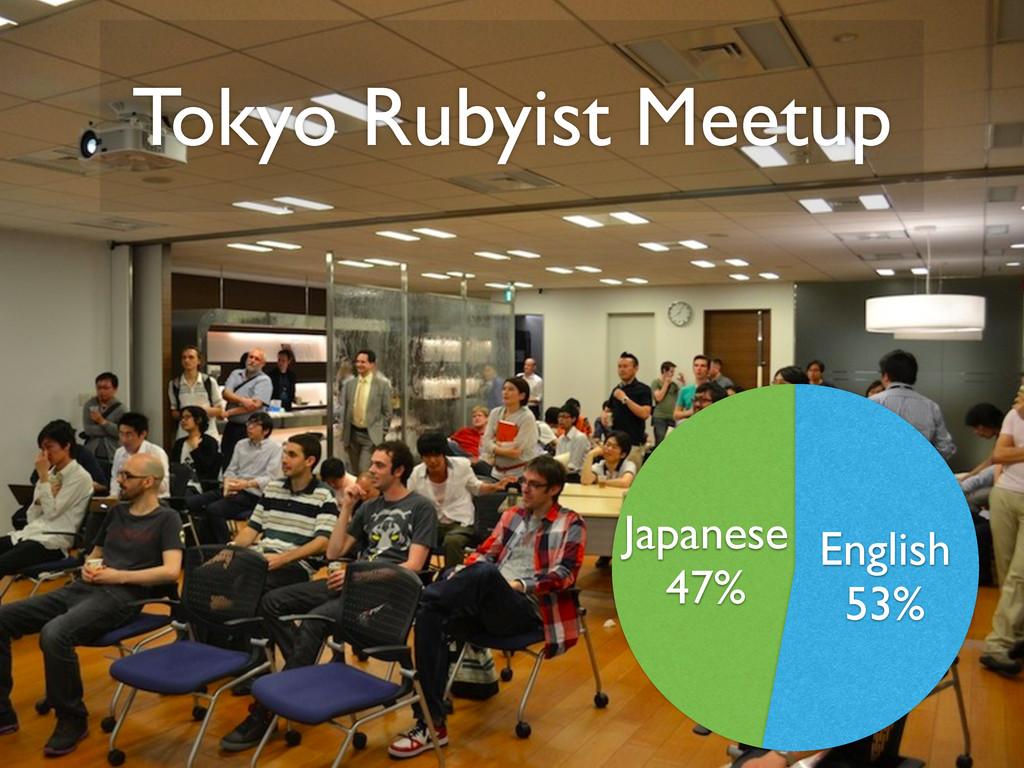 Japanese 47% English 53% Tokyo Rubyist Meetup