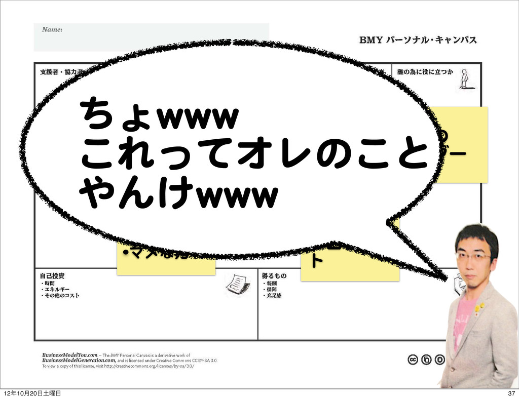 123456789 - flickr •・顧客指向� •・JJaavvaa,,WWeebb •・...