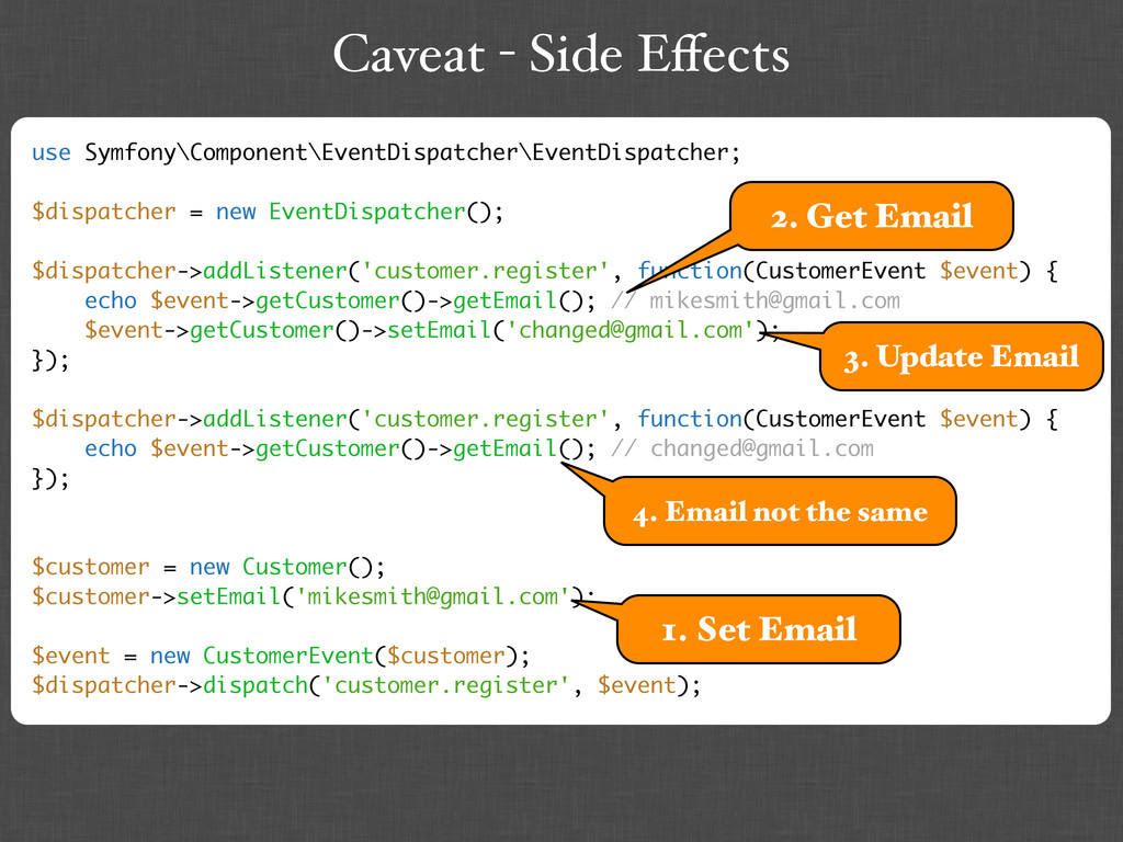Caveat - Side Effects use Symfony\Component\Even...