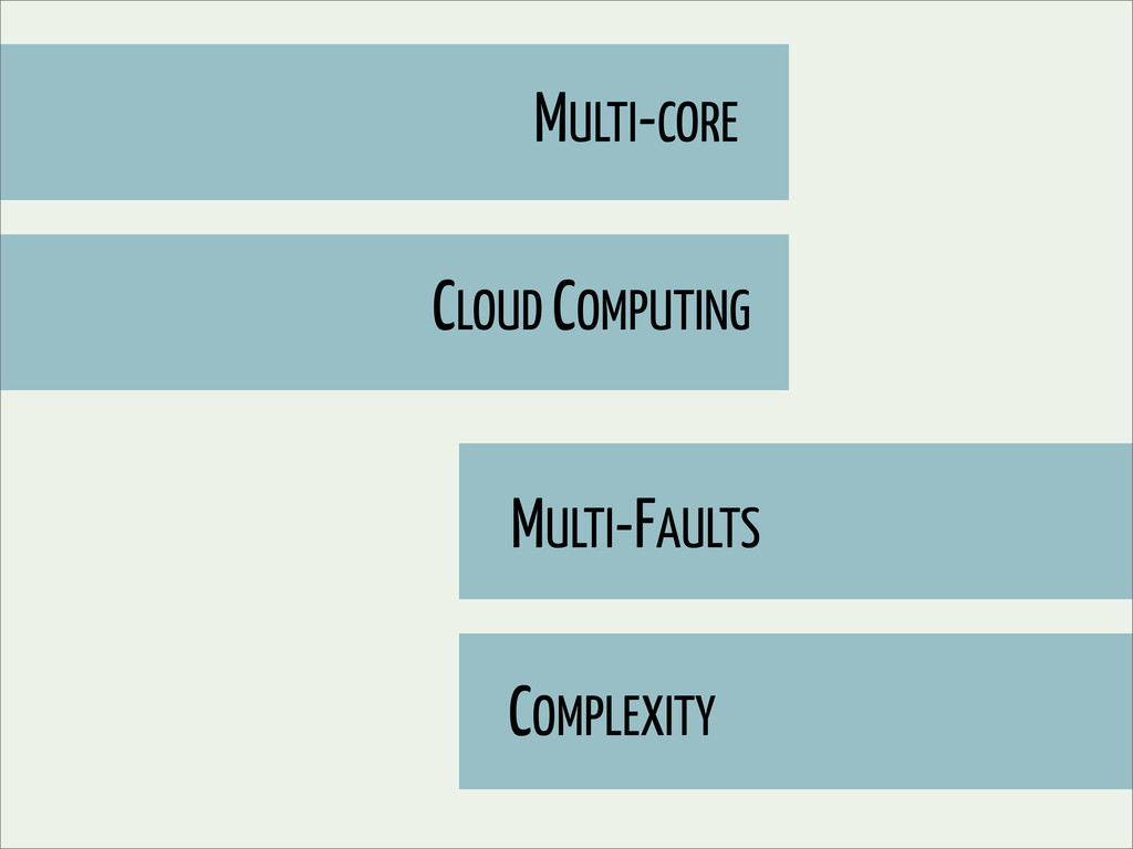 MULTI-CORE MULTI-FAULTS COMPLEXITY CLOUD COMPUT...