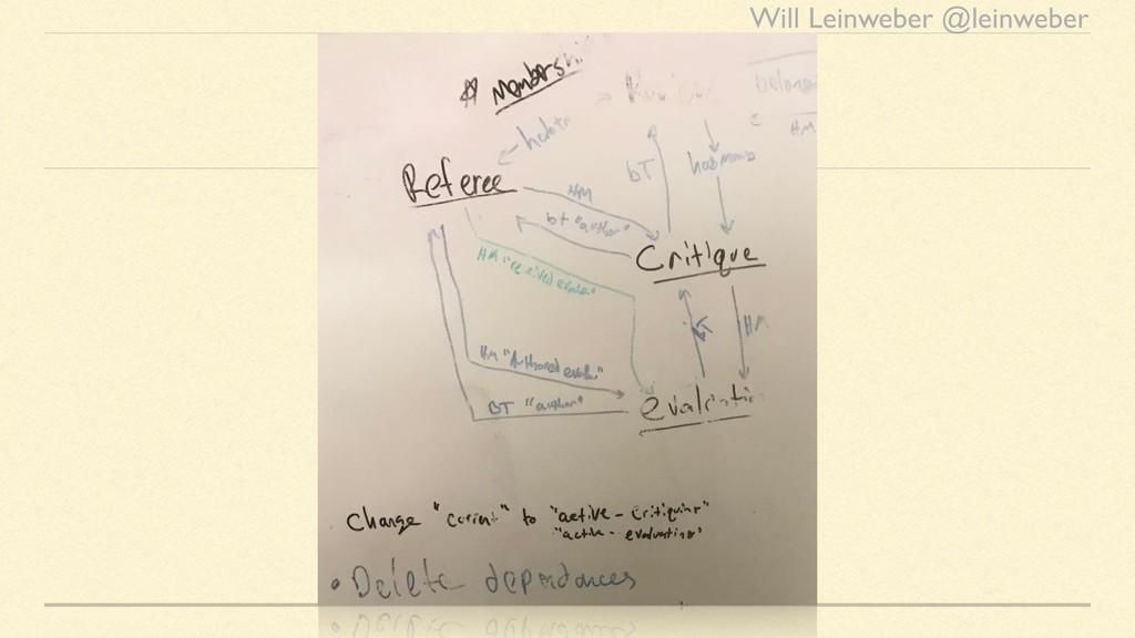 Will Leinweber @leinweber