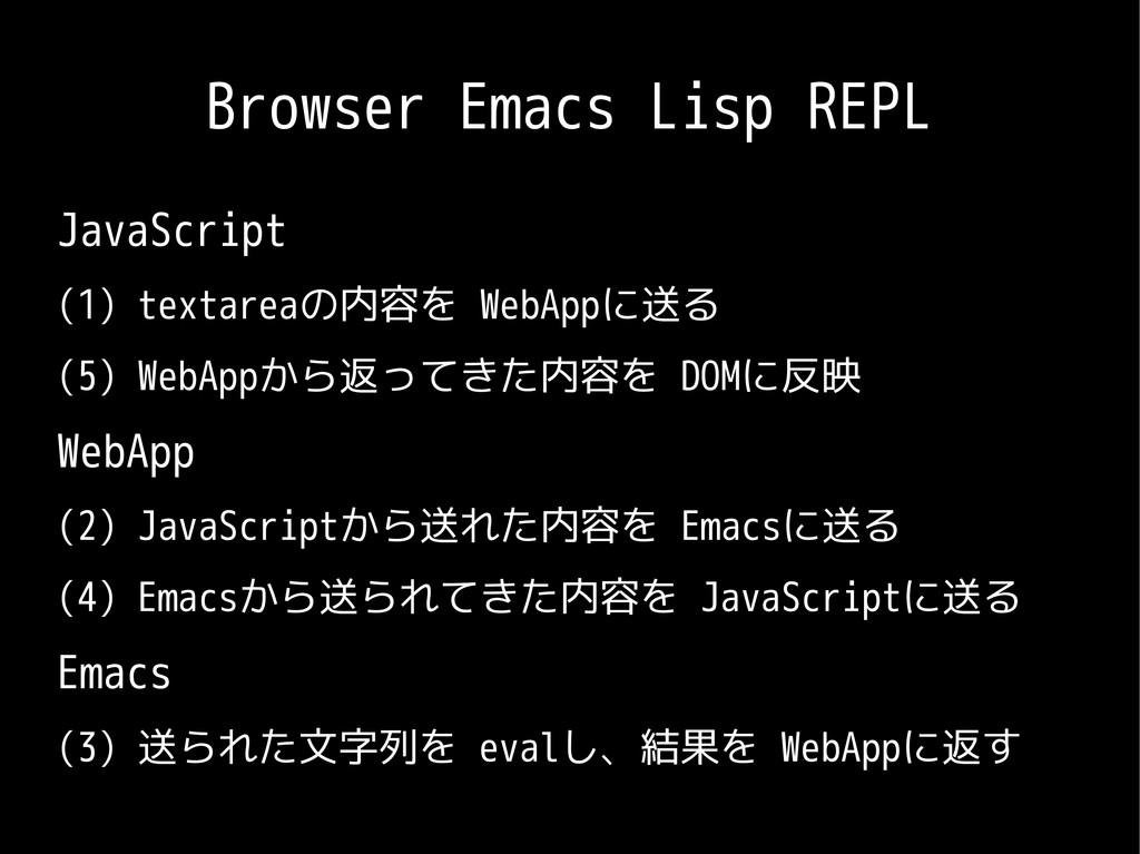 Browser Emacs Lisp REPL JavaScript (1) textarea...