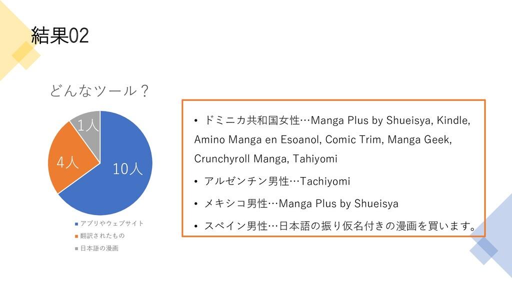 結果02 • ドミニカ共和国女性…Manga Plus by Shueisya, Kindle...