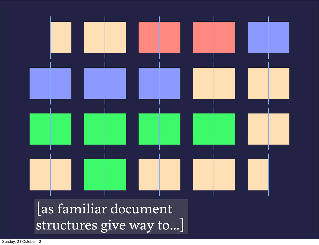 [as familiar document structures give way to…] ...