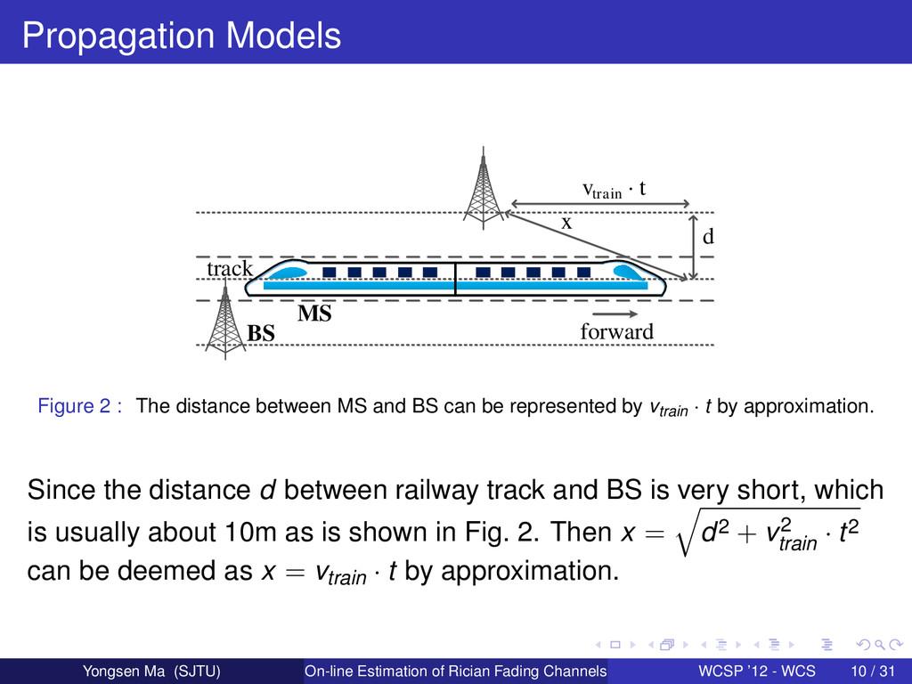 Propagation Models d x vtrain · t forward track...
