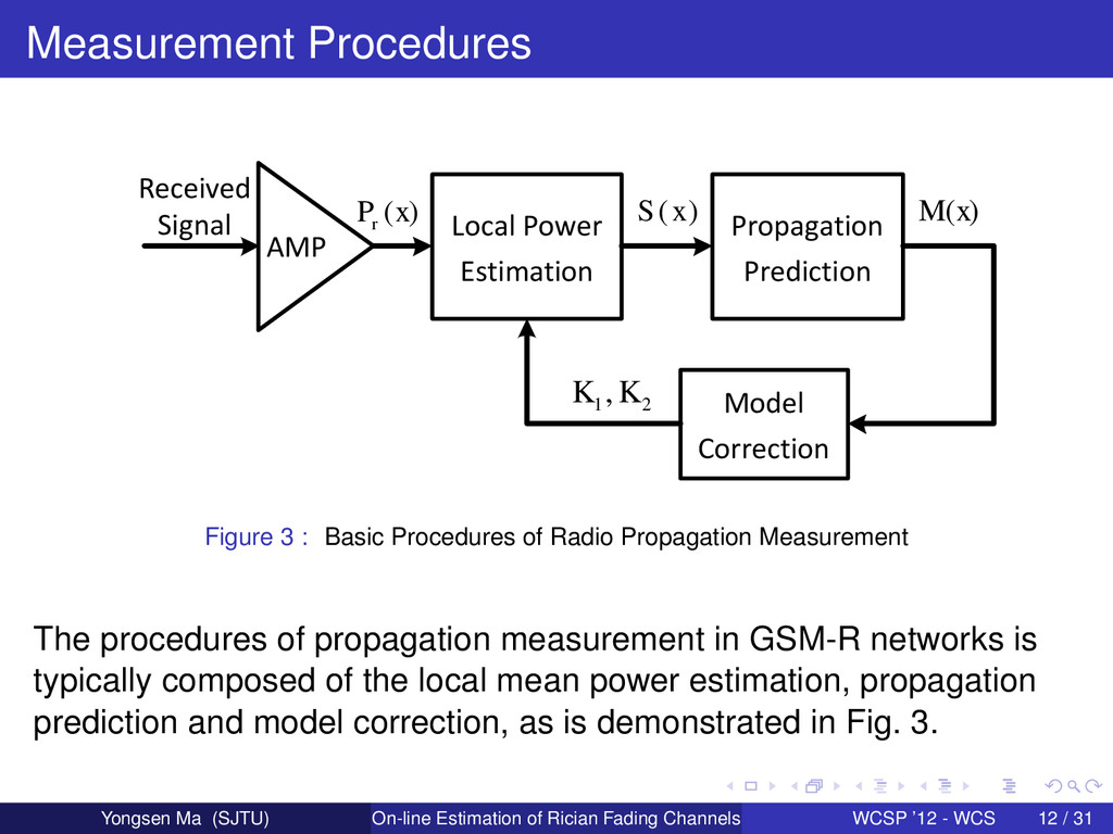 Measurement Procedures Local Power Estimation R...