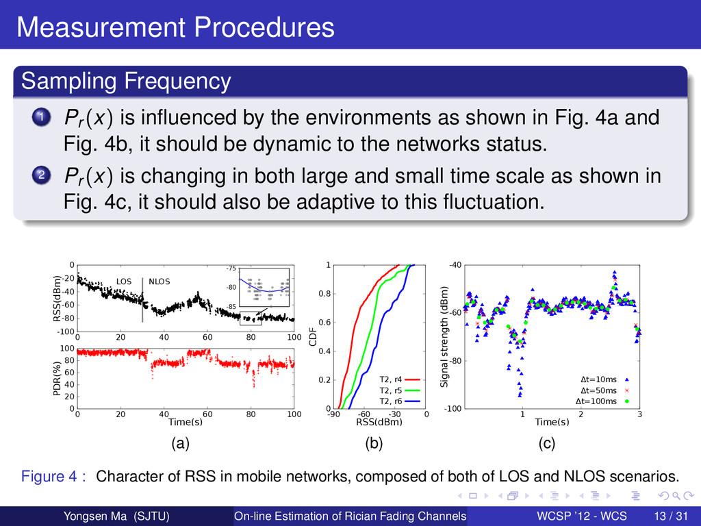 Measurement Procedures Sampling Frequency 1 Pr ...